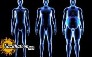 بالون معده و درمان چاقی