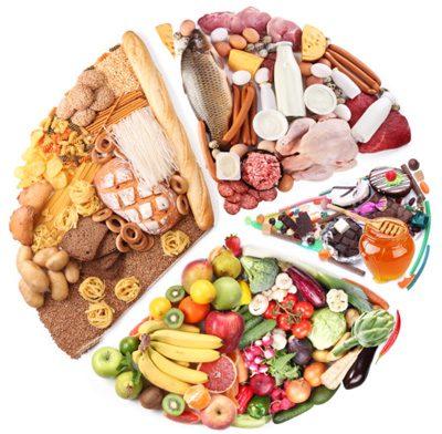 رایج ترین کمبود مواد مغذی